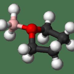 Ethylene Phase Diagram Megaflow Wiring Adduct - Wikipedia