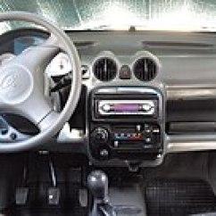 Hyundai Atos Ecu Wiring Diagram Basic Automotive Electrical Diagrams Wikipedia Interior