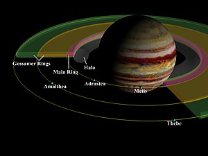 English: Rings of Jupiter. Category:Jupiter Če...