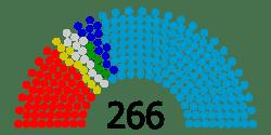 Senado España 2011.png