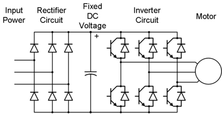 Embedded Control Systems Design/A design example 2