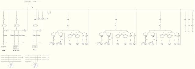overhead crane electrical wiring diagram 2005 kia sedona window file of the gantry jpg wikimedia commons other resolutions 320 113 pixels