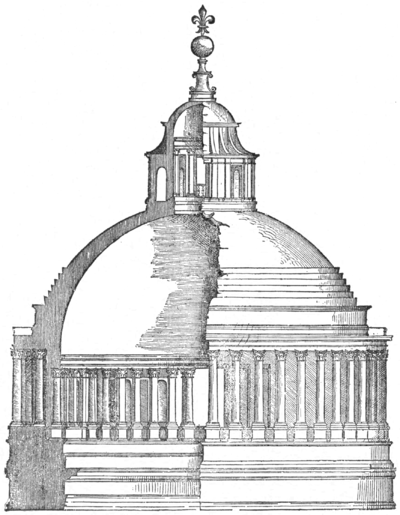 Character of Renaissance Architecture/Chapter 4