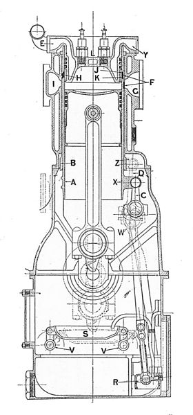 File:Knight-Daimler engine, transverse section (Rankin