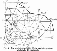 Triangulation (Sozialwissenschaften)
