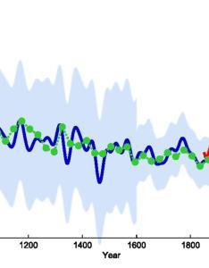 also hockey stick graph wikipedia rh enpedia