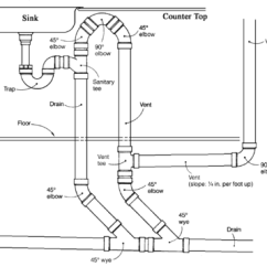 Combination Waste And Vent Diagram Dell Laptop Charger Wiring Drain System Wikipedia Island Fixture For Under Cabinet Plumbing