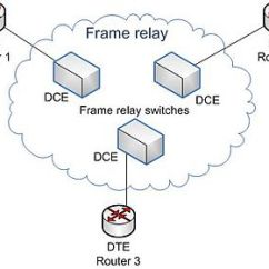 Time Delay Relay Circuit Diagram Wiring For 50cc Chinese Atv Frame Wikipedia