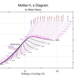 diagram chart [ 1200 x 849 Pixel ]