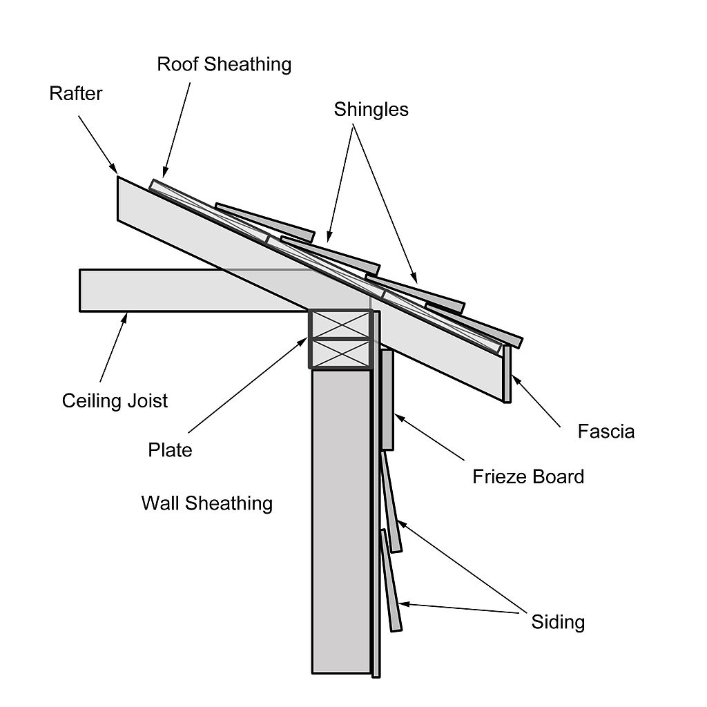 diagram of cornice