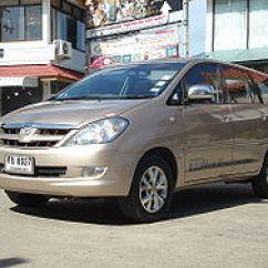 Cara Pengoperasian Audio All New Kijang Innova Toyota Yaris Ts Trd Wikipedia Bahasa Indonesia Ensiklopedia Bebas