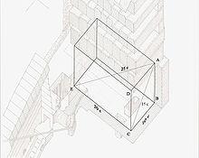 [théories] Pyramide de Khéops : Pi / Phi / Quadrature