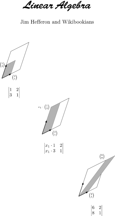 Mutual coherence (linear algebra)