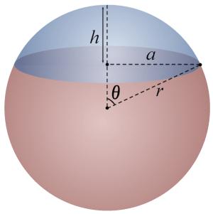 Spherical cap  Wikipedia