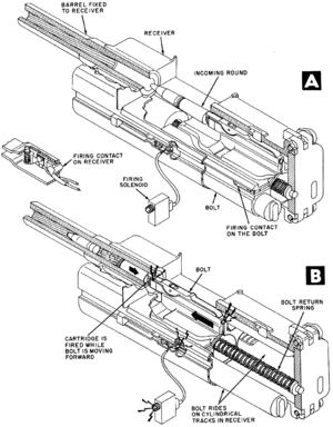 Beretta 1934 Disassembly Instructions