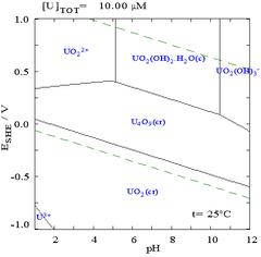 Aluminum Hydroxide: Solubility Of Aluminum Hydroxide