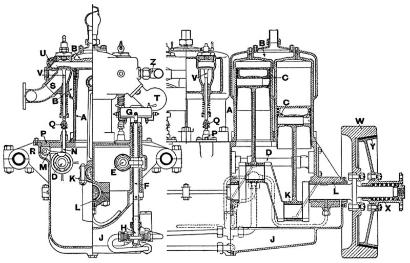 File:18-24hp Enfield engine, side-section (Heat Engines