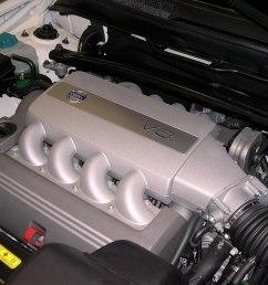 5 8 twin turbo engine [ 1200 x 900 Pixel ]