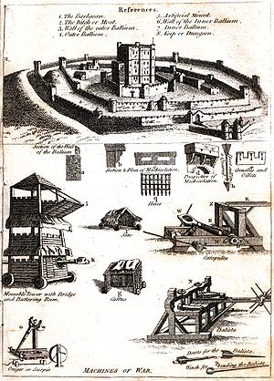 English: Machines of War and Castle Diagram - ...