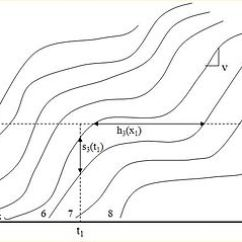 Space Diagram Ford Focus Wire Traffic Flow Wikipedia Time