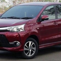 All New Avanza Veloz 2019 Kijang Innova Modifikasi Toyota - Wikipedia