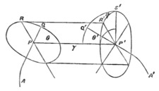 A Treatise on Electricity and Magnetism/Part IV/Chapter II