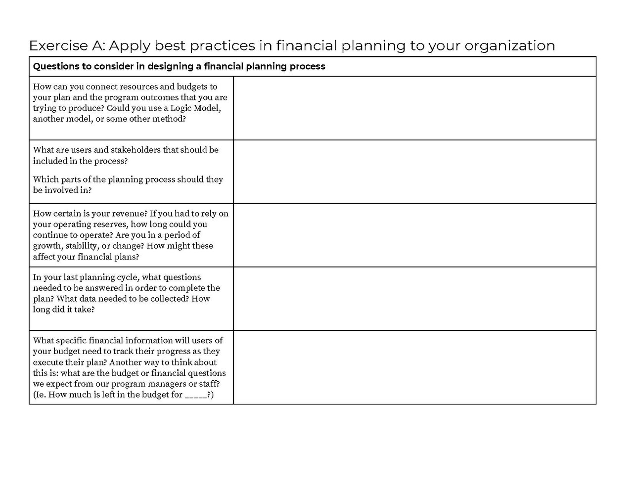 File Financial Planning For Your Organization Exercise