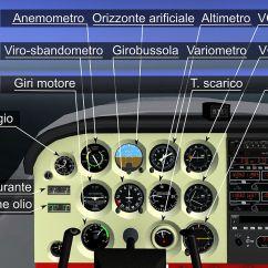 Cessna 172 Dashboard Diagram Heil Trailer Wiring File Flightgear 2 7 172p Cockpit Description 01