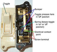 hpm light switch wiring diagram australia sparx enterprise architect - wikipedia