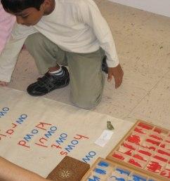 Montessori education - Wikipedia [ 900 x 1200 Pixel ]