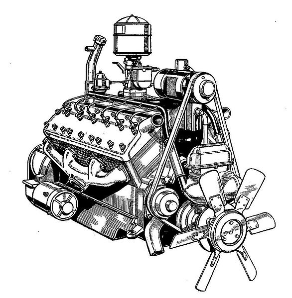 File:Lincoln Zephyr V12 engine (Autocar Handbook, 13th ed