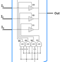 Simple 3 Way Switch Wiring Diagram Chicago Electric Arc Welder 140 Multiplexer Wikipedia Mux From State Buffers Png