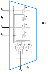 simple 3 way switch wiring diagram for chevy truck and trailer multiplexer wikipedia mux from state buffers png
