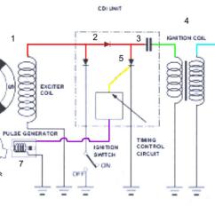 2002 Yamaha Virago 250 Wiring Diagram Cobra Car Alarm System Forum Motorowerowe • Zobacz Wątek - [ogar 200] By C.ronaldo- Jeżdzi