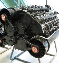 v24 engine diagram wiring libraryv24 engine diagram 1 [ 1200 x 900 Pixel ]
