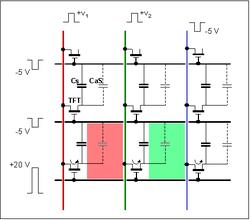 wiring diagram car kindergarten flower Écran à cristaux liquides — wikipédia