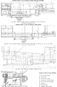 Steam Engine Locomotives Glossary Of Steam Locomotive