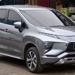 Xpander Vs Grand New Avanza Harga Toyota Yaris Trd Baru Mitsubishi Wikipedia