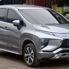 Grand New Avanza Vs Mitsubishi Xpander 1.5 G M/t Limited Wikipedia