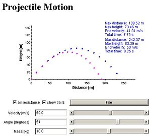 English: Projectile motion