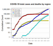 Timeline of the 2019–20 coronavirus pandemic in February 2020 ...