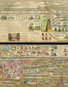 File adams monumental illustrated panorama of history geographicus worldhistory  also rh commonsmedia
