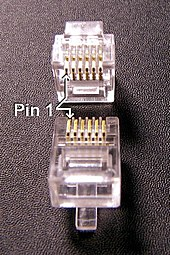 Telephone To Ethernet Adapter : telephone, ethernet, adapter, Registered, Wikipedia