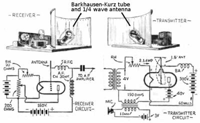 Barkhausen-Kurz tube