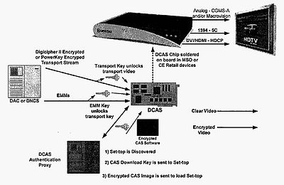 Tv Installation: Telus Optik Tv Installation