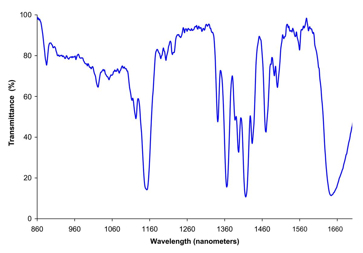 ftir spectrometer diagram 2006 chevy 2500 radio wiring near infrared spectroscopy wikipedia