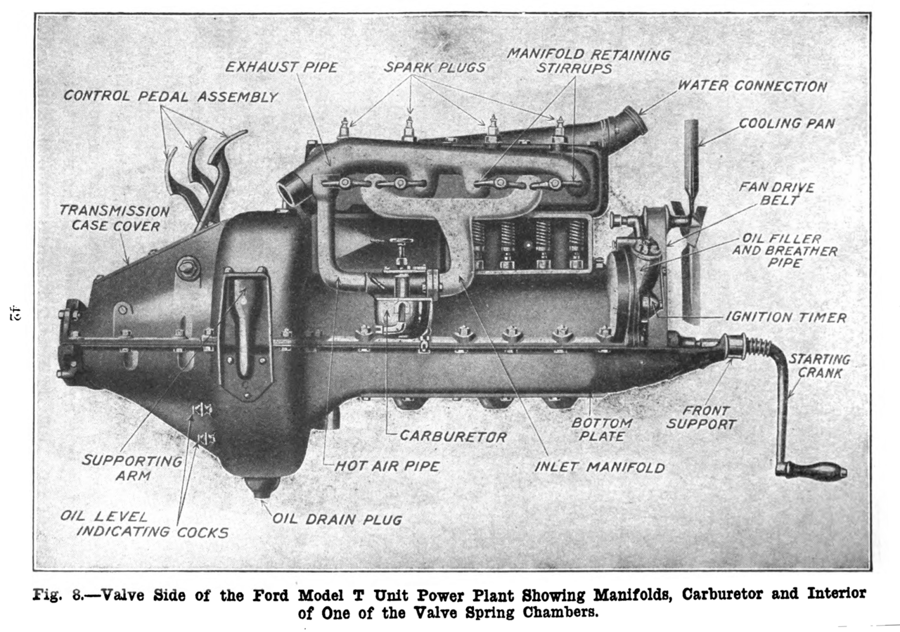 hight resolution of ford model t engine diagram