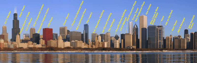chicago skyline guide travel