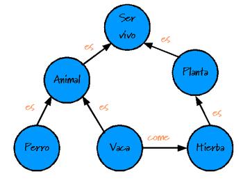 Diagrama Conceptual ejemplo.png