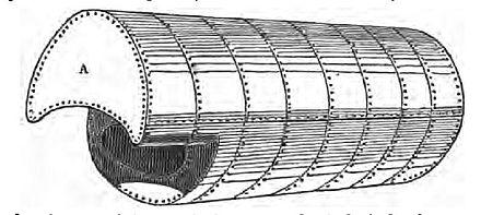 Butterley Boiler